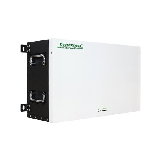 power wall home battery